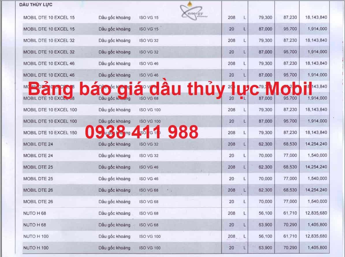 Bảng bao giá dầy thủy lực Mobil